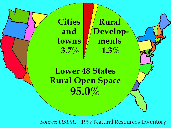 USA Open Space Average