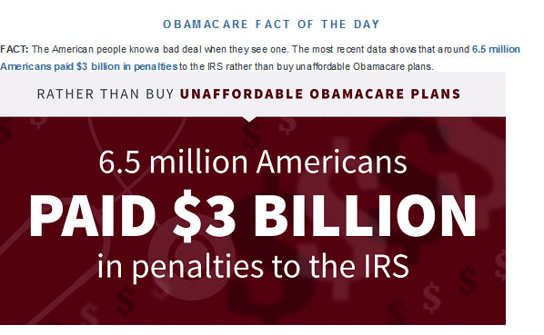 IRS Penalities = $3 Billion 2017